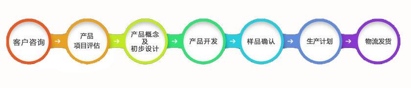 开发流程.jpg